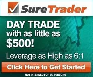 suretrader.com