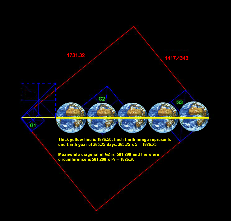 The Giza Solar System Rectangle: Another new discovery - Graham